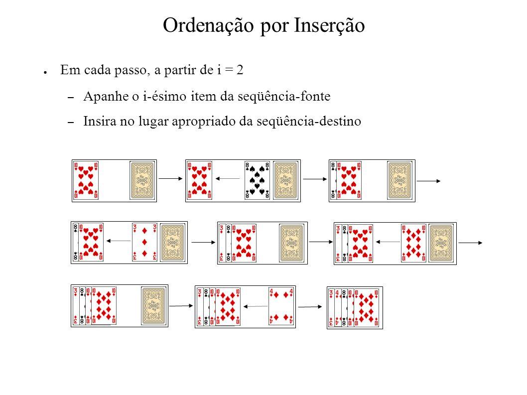 Ordenação por Inserção Em cada passo, a partir de i = 2 – Apanhe o i-ésimo item da seqüência-fonte – Insira no lugar apropriado da seqüência-destino
