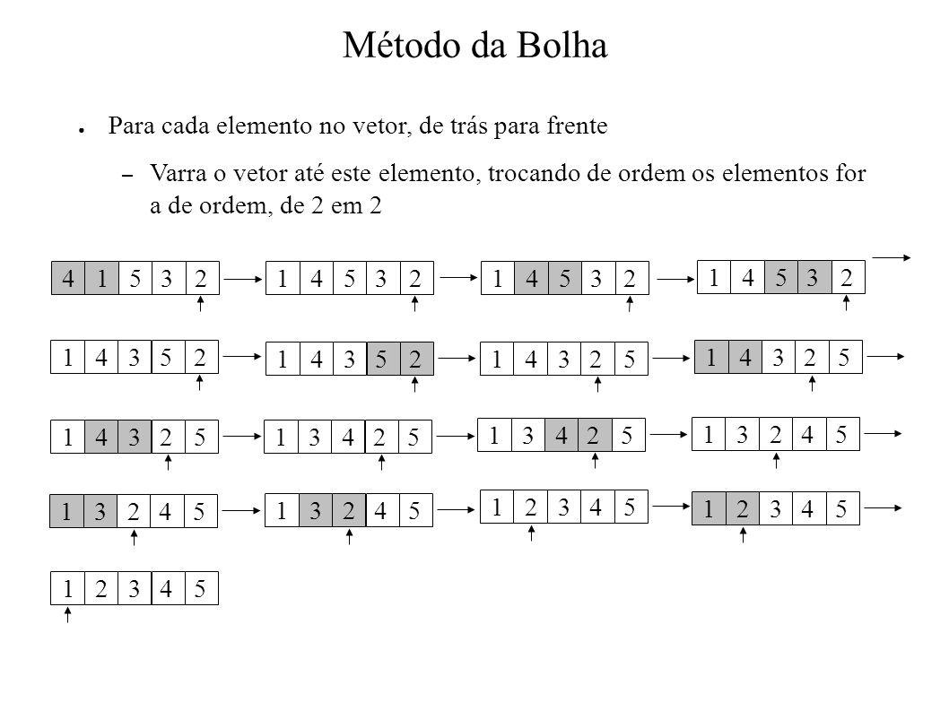 Método da Bolha Para cada elemento no vetor, de trás para frente – Varra o vetor até este elemento, trocando de ordem os elementos for a de ordem, de 2 em 2 41532 1453214532 1453214352143521432514325143251342513425132451324513245123451234512345
