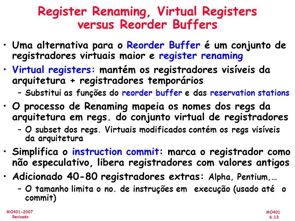 MO401 6.13 MO401-2007 Revisado Register Renaming, Virtual Registers versus Reorder Buffers Uma alternativa para o Reorder Buffer é um conjunto de regi