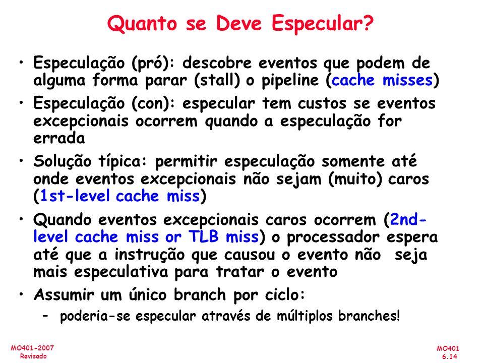 MO401 6.14 MO401-2007 Revisado Quanto se Deve Especular? Especulação (pró): descobre eventos que podem de alguma forma parar (stall) o pipeline (cache