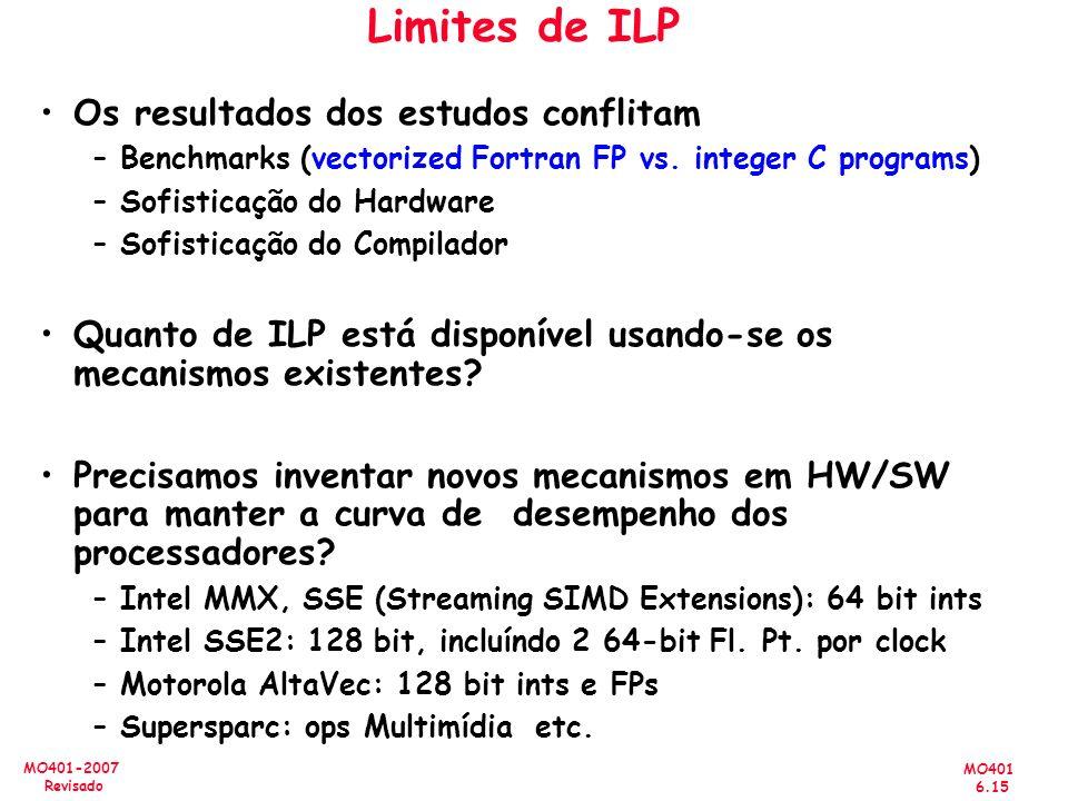 MO401 6.15 MO401-2007 Revisado Limites de ILP Os resultados dos estudos conflitam –Benchmarks (vectorized Fortran FP vs. integer C programs) –Sofistic