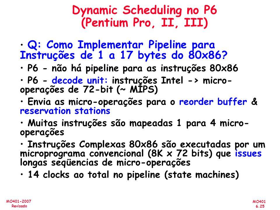 MO401 6.25 MO401-2007 Revisado Dynamic Scheduling no P6 (Pentium Pro, II, III) Q: Como Implementar Pipeline para Instruções de 1 a 17 bytes do 80x86?