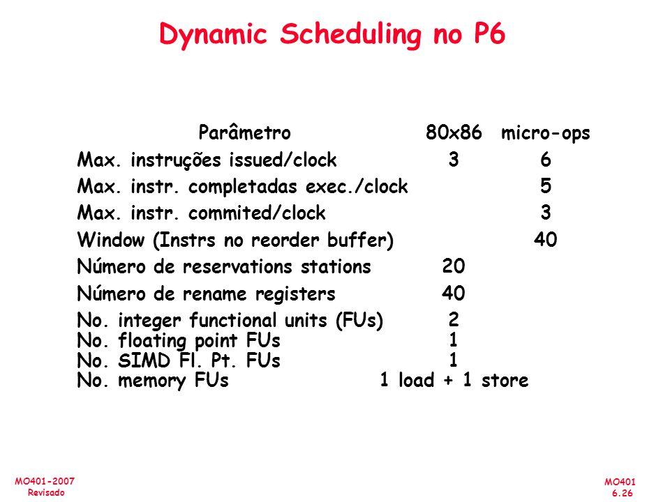 MO401 6.26 MO401-2007 Revisado Dynamic Scheduling no P6 Parâmetro80x86micro-ops Max. instruções issued/clock36 Max. instr. completadas exec./clock5 Ma