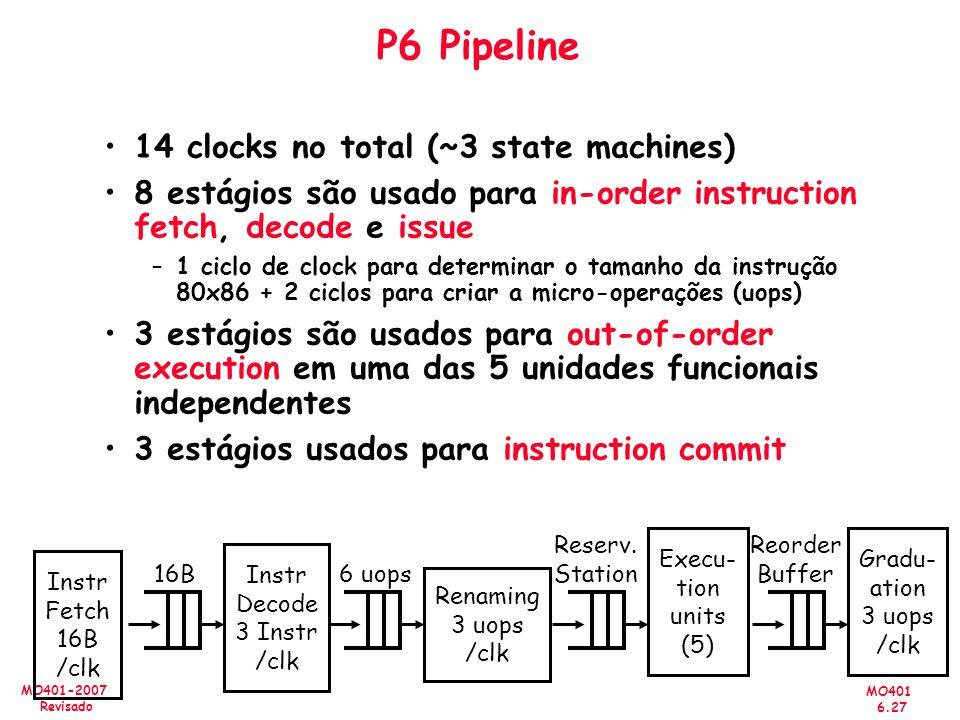 MO401 6.27 MO401-2007 Revisado P6 Pipeline 14 clocks no total (~3 state machines) 8 estágios são usado para in-order instruction fetch, decode e issue