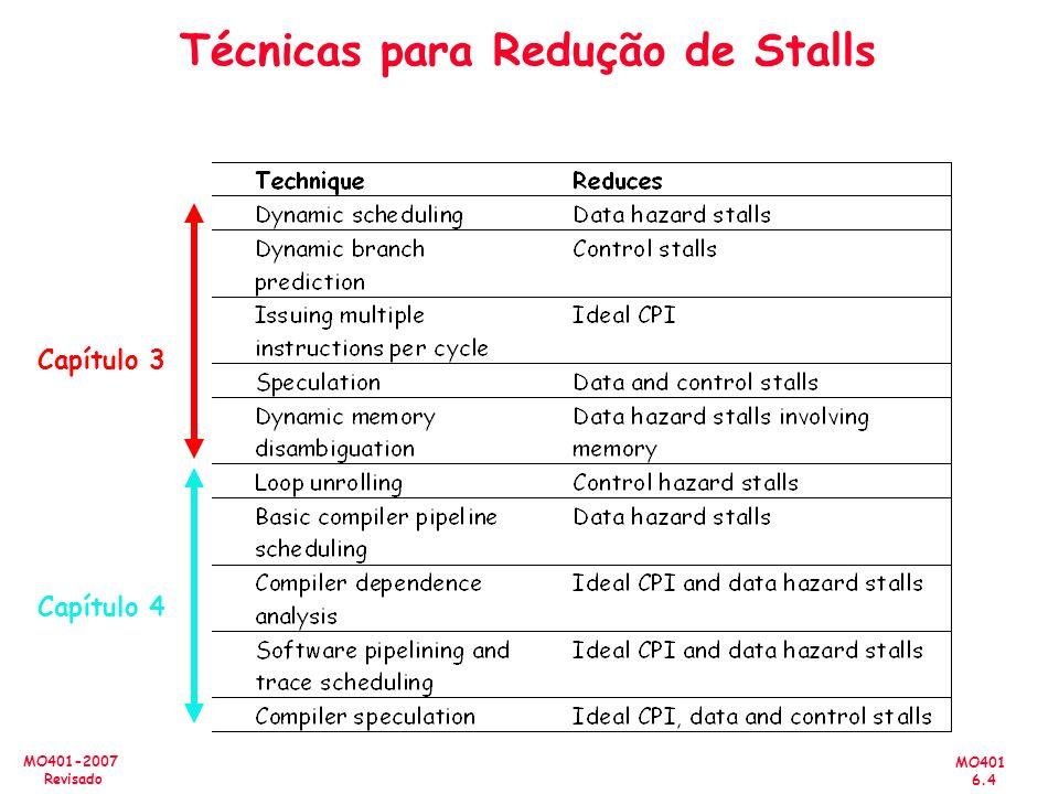 MO401 6.4 MO401-2007 Revisado Técnicas para Redução de Stalls Capítulo 3 Capítulo 4