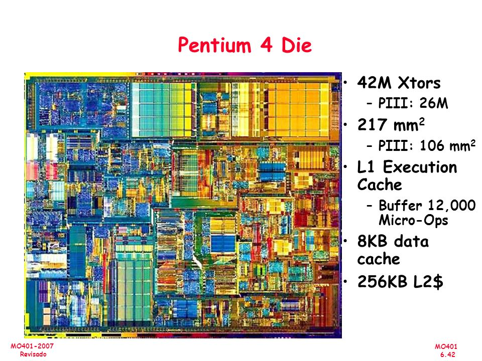MO401 6.42 MO401-2007 Revisado Pentium 4 Die 42M Xtors –PIII: 26M 217 mm 2 –PIII: 106 mm 2 L1 Execution Cache –Buffer 12,000 Micro-Ops 8KB data cache 256KB L2$