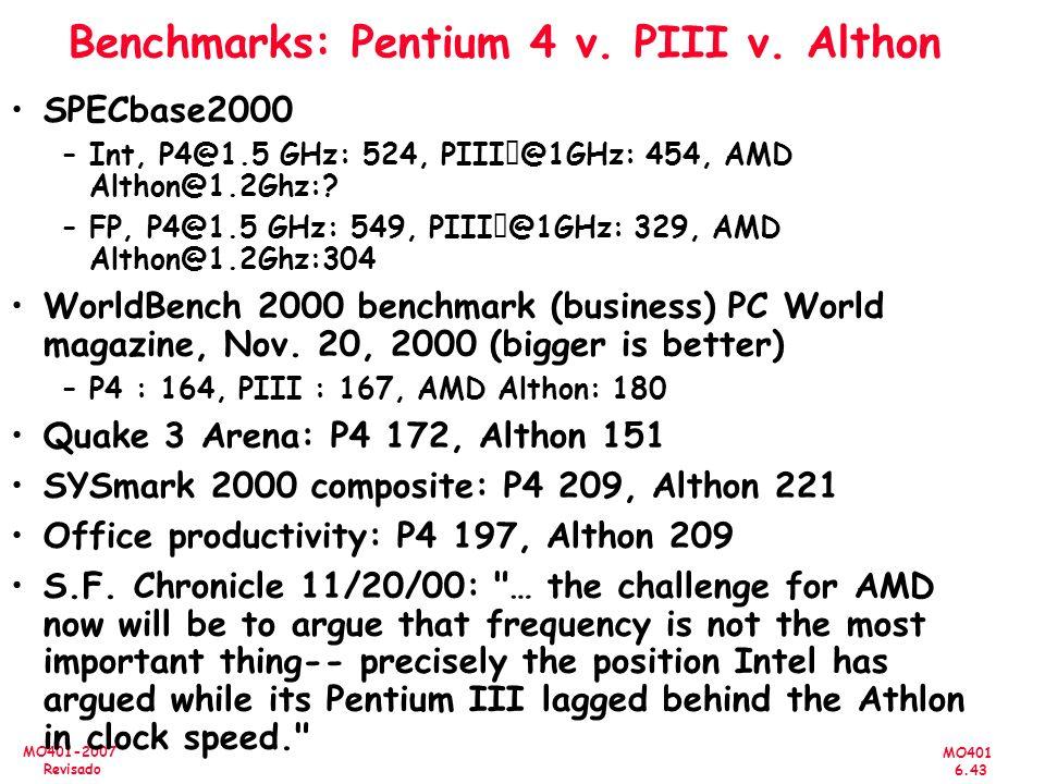 MO401 6.43 MO401-2007 Revisado Benchmarks: Pentium 4 v. PIII v. Althon SPECbase2000 –Int, P4@1.5 GHz: 524, PIII@1GHz: 454, AMD Althon@1.2Ghz:? –FP, P4