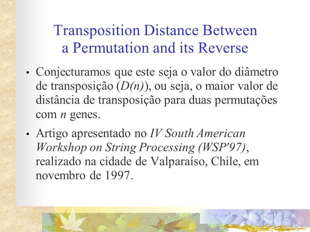 Transposition Distance Between a Permutation and its Reverse Conjecturamos que este seja o valor do diâmetro de transposição (D(n)), ou seja, o maior