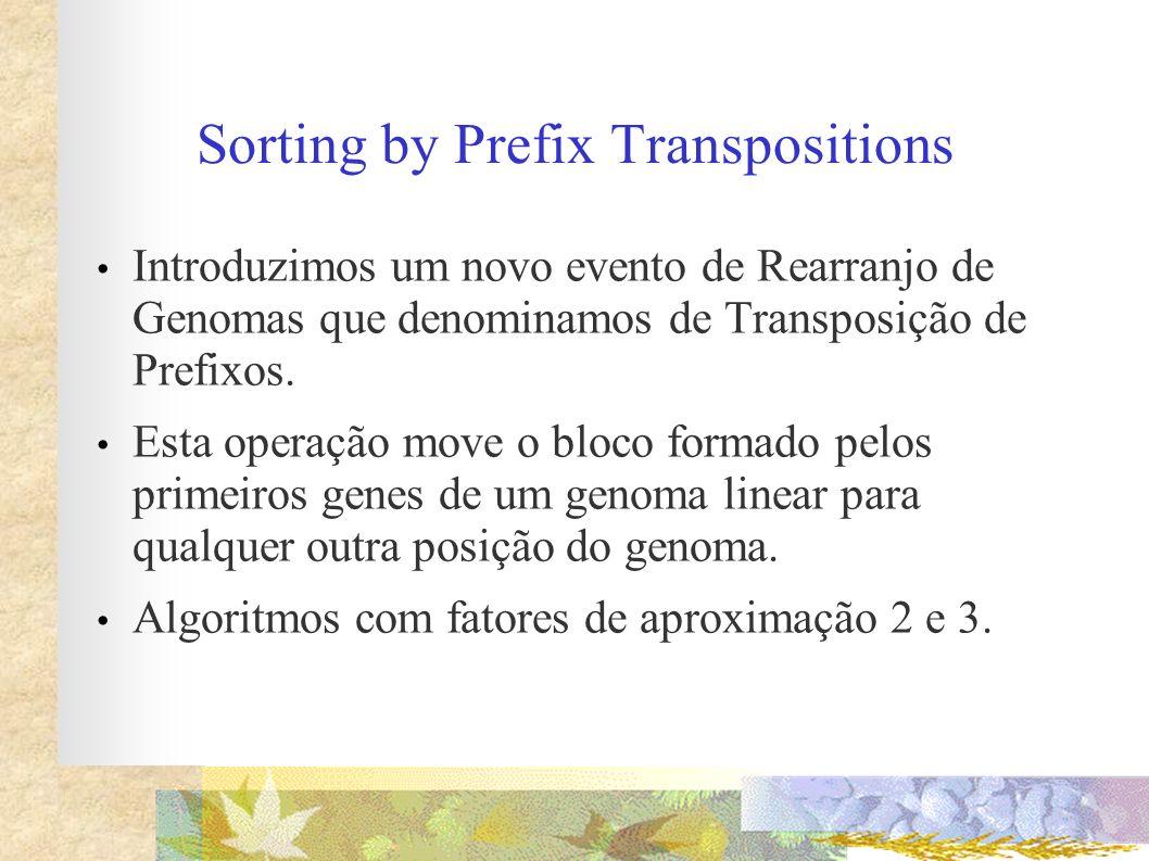 Sorting by Prefix Transpositions Introduzimos um novo evento de Rearranjo de Genomas que denominamos de Transposição de Prefixos. Esta operação move o