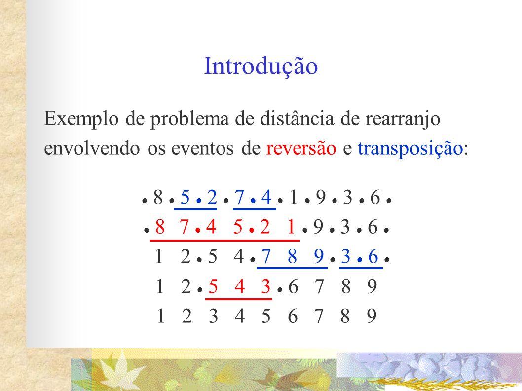 Introdução Exemplo de problema de distância de rearranjo envolvendo os eventos de reversão e transposição: 8 5 2 7 4 1 9 3 6 8 7 4 5 2 1 9 3 6 1 2 5 4