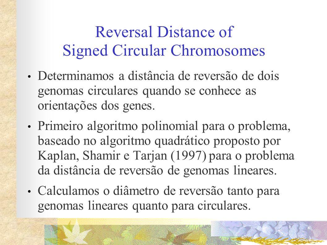Reversal Distance of Signed Circular Chromosomes Determinamos a distância de reversão de dois genomas circulares quando se conhece as orientações dos
