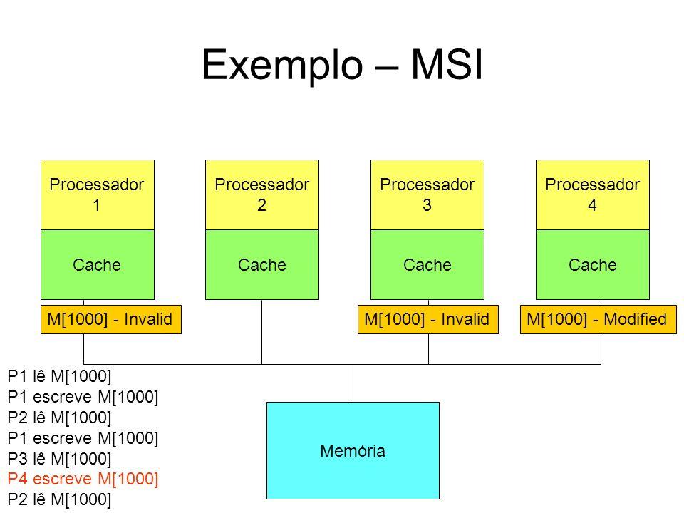 Exemplo – MSI Processador 1 Cache Memória Processador 2 Cache Processador 3 Cache Processador 4 Cache P1 lê M[1000] P1 escreve M[1000] P2 lê M[1000] P