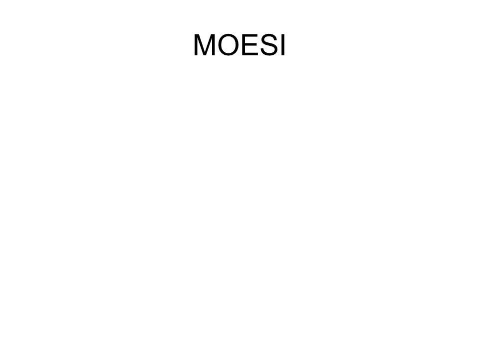 MOESI