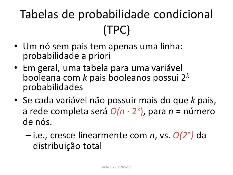 Aula 13 - 08/05/09 Semântica das RB Duas maneiras equivalentes: – Semântica global (ou numérica): entender as redes como uma representação da distribuição de probabilidade conjunta.