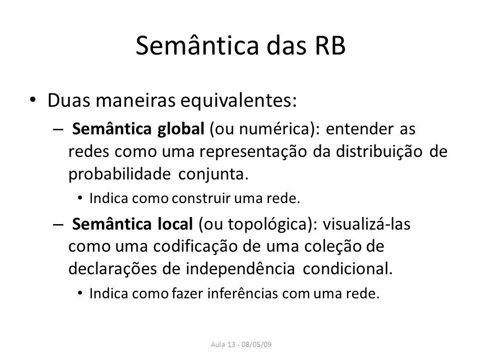 Aula 13 - 08/05/09 Semântica Global Se uma rede bayesiana for uma representação da distribuição conjunta, então ela poderá ser utilizada para responder qualquer consulta efetuando- se o produtório de todas as entradas conjuntas relevantes.