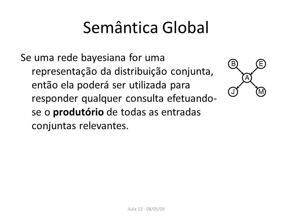 Aula 13 - 08/05/09 Semântica Global A semântica global (ou numérica) define a distribuição de probabilidade total como o produto das distribuições condicionais locais: P (X 1, …,X n ) = i = 1 P (X i | Pais(X i ))
