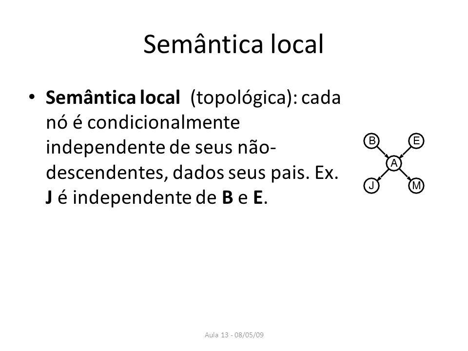 Aula 13 - 08/05/09 Semântica local Um nó X é condicionalmente independente de seus não descendentes (Z ij ) dados seus pais (U i ).
