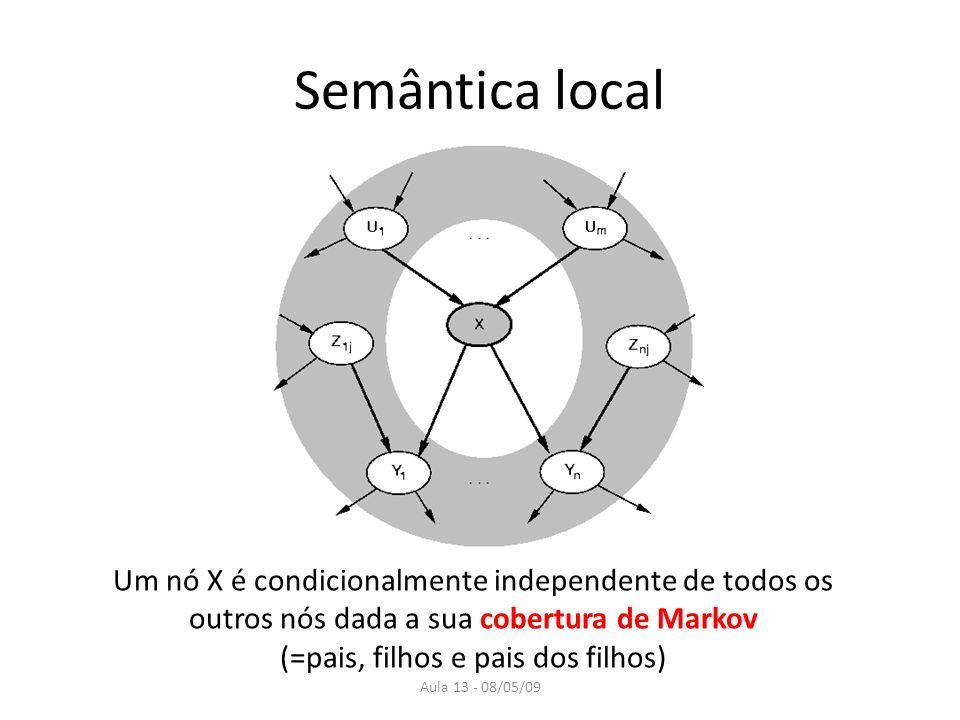 Aula 13 - 08/05/09 Semântica local e global A partir dessas asserções sobre a independência condicional e das TPCs, a distribuição conjunta pode ser reconstruída.