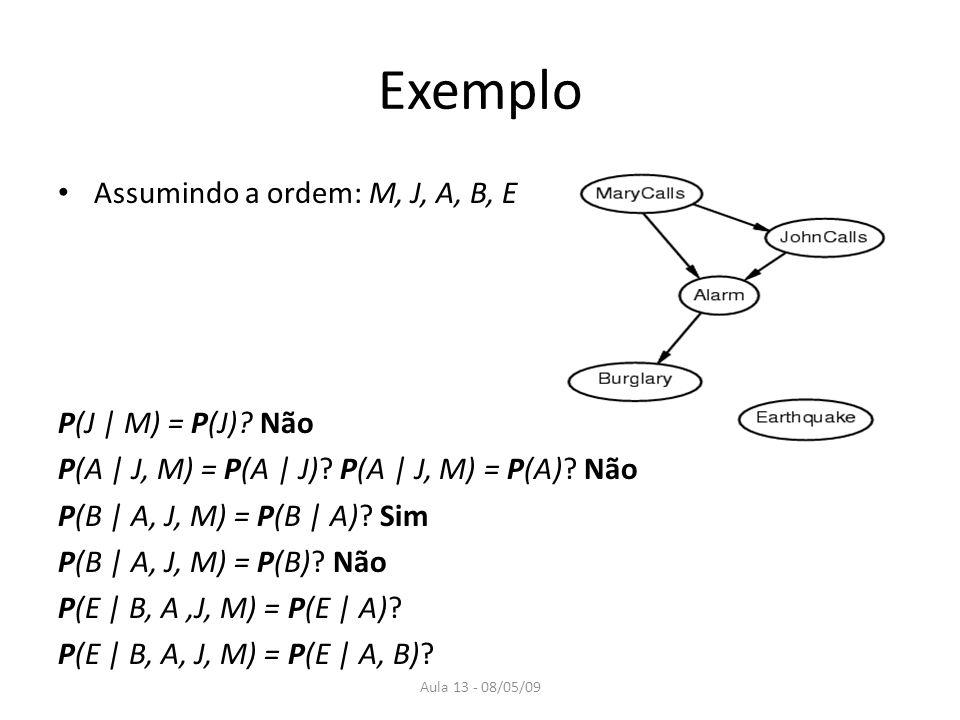 Aula 13 - 08/05/09 P(J | M) = P(J).Não P(A | J, M) = P(A | J).