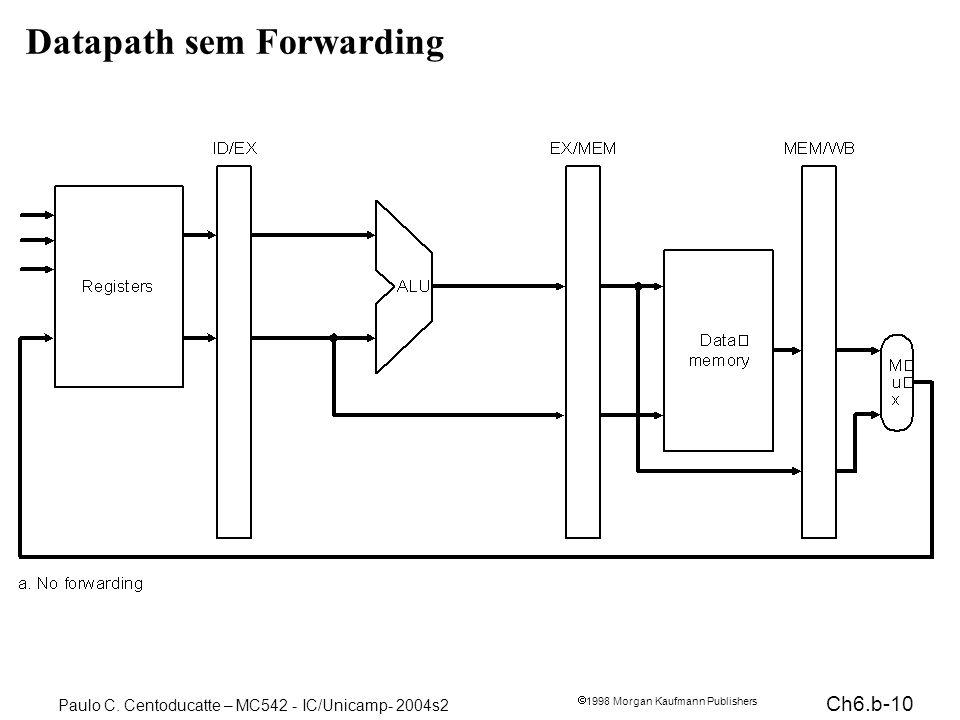 Ch6.b-10 1998 Morgan Kaufmann Publishers Paulo C. Centoducatte – MC542 - IC/Unicamp- 2004s2 Datapath sem Forwarding
