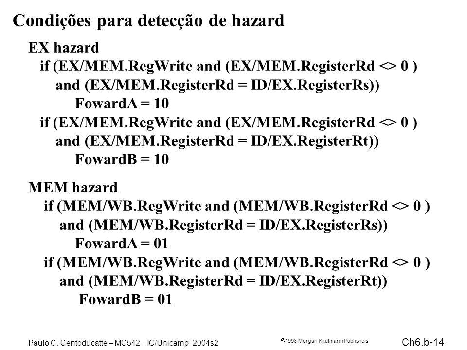 Ch6.b-14 1998 Morgan Kaufmann Publishers Paulo C. Centoducatte – MC542 - IC/Unicamp- 2004s2 Condições para detecção de hazard EX hazard if (EX/MEM.Reg