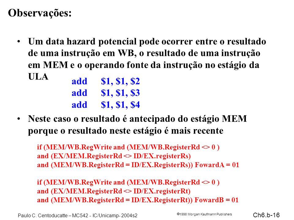 Ch6.b-16 1998 Morgan Kaufmann Publishers Paulo C. Centoducatte – MC542 - IC/Unicamp- 2004s2 Observações: Um data hazard potencial pode ocorrer entre o