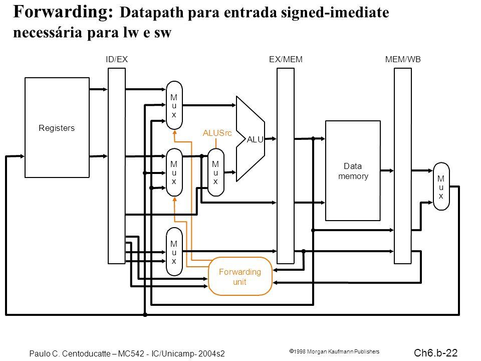 Ch6.b-22 1998 Morgan Kaufmann Publishers Paulo C. Centoducatte – MC542 - IC/Unicamp- 2004s2 Forwarding: Datapath para entrada signed-imediate necessár