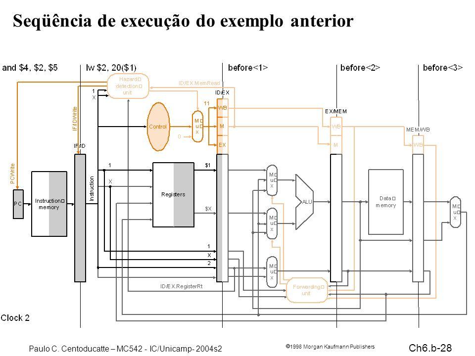 Ch6.b-28 1998 Morgan Kaufmann Publishers Paulo C. Centoducatte – MC542 - IC/Unicamp- 2004s2 Seqüência de execução do exemplo anterior