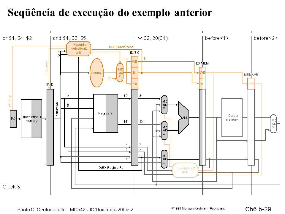 Ch6.b-29 1998 Morgan Kaufmann Publishers Paulo C. Centoducatte – MC542 - IC/Unicamp- 2004s2 Seqüência de execução do exemplo anterior