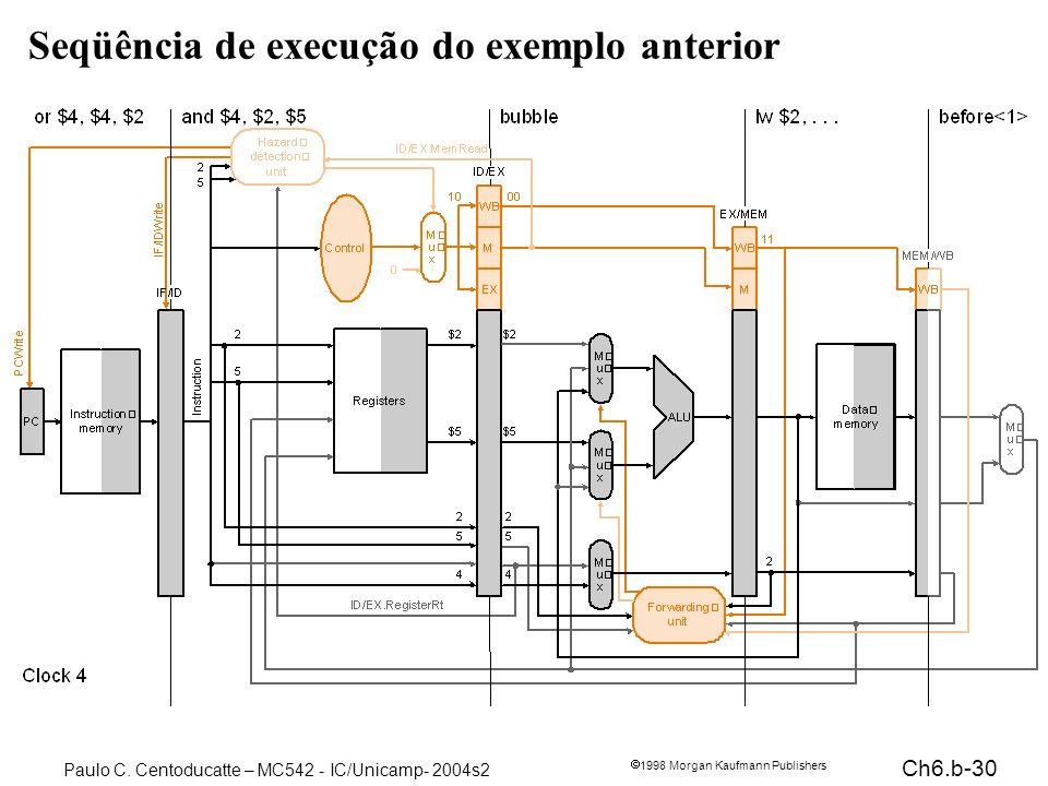 Ch6.b-30 1998 Morgan Kaufmann Publishers Paulo C. Centoducatte – MC542 - IC/Unicamp- 2004s2 Seqüência de execução do exemplo anterior
