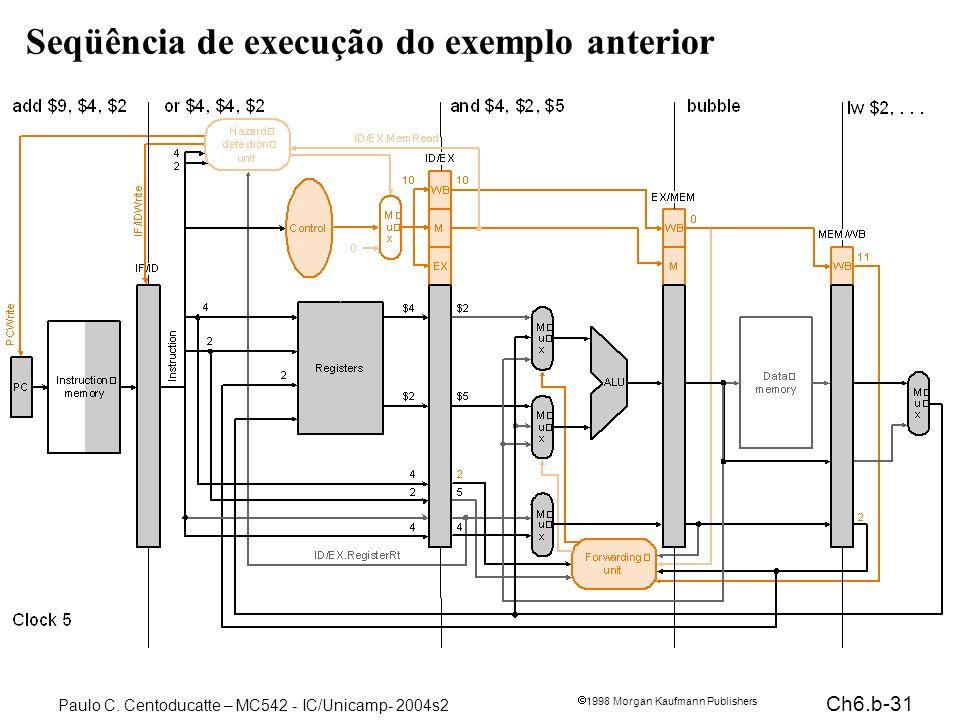 Ch6.b-31 1998 Morgan Kaufmann Publishers Paulo C. Centoducatte – MC542 - IC/Unicamp- 2004s2 Seqüência de execução do exemplo anterior