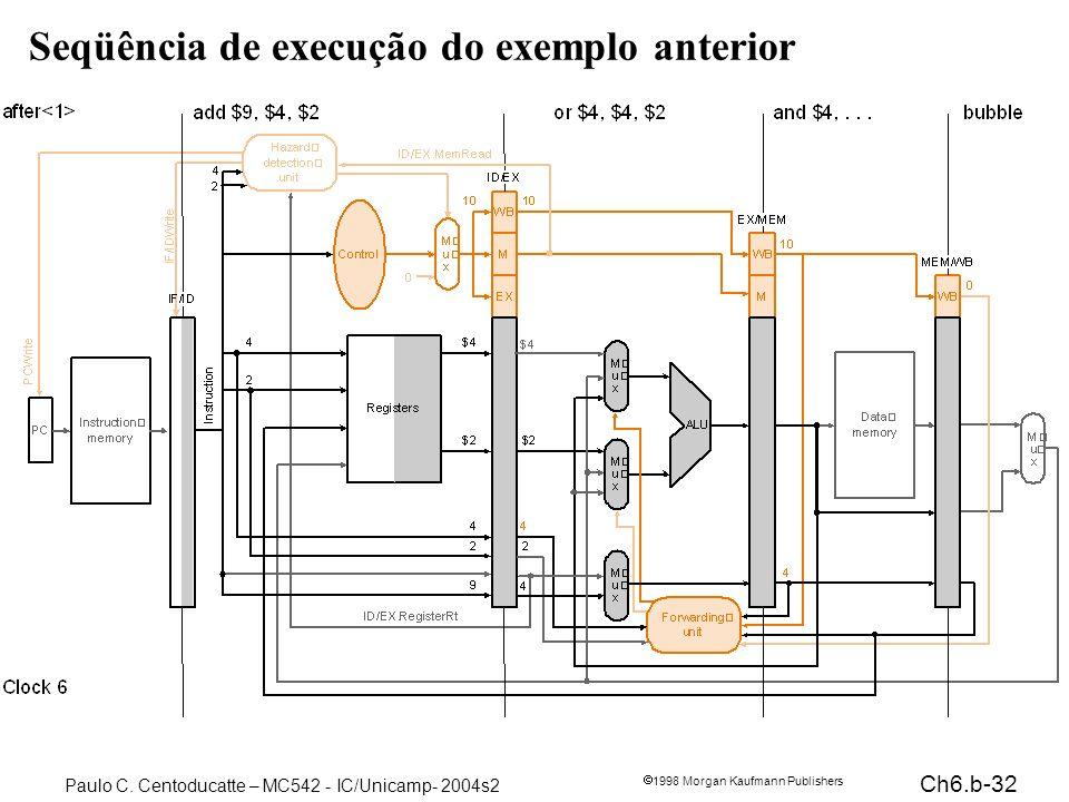 Ch6.b-32 1998 Morgan Kaufmann Publishers Paulo C. Centoducatte – MC542 - IC/Unicamp- 2004s2 Seqüência de execução do exemplo anterior