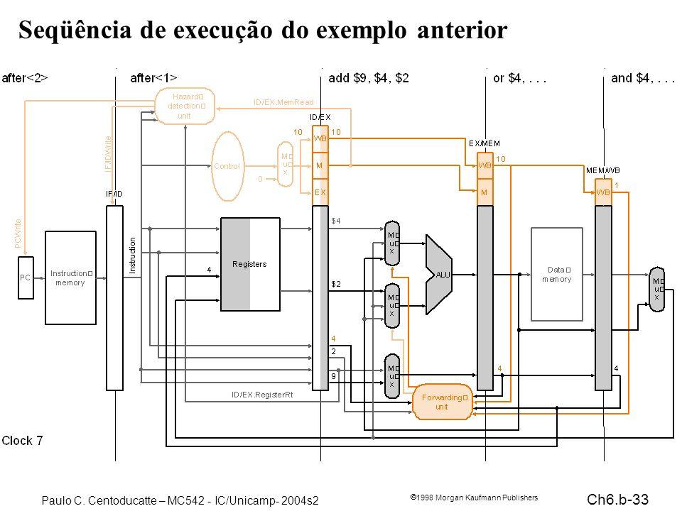 Ch6.b-33 1998 Morgan Kaufmann Publishers Paulo C. Centoducatte – MC542 - IC/Unicamp- 2004s2 Seqüência de execução do exemplo anterior