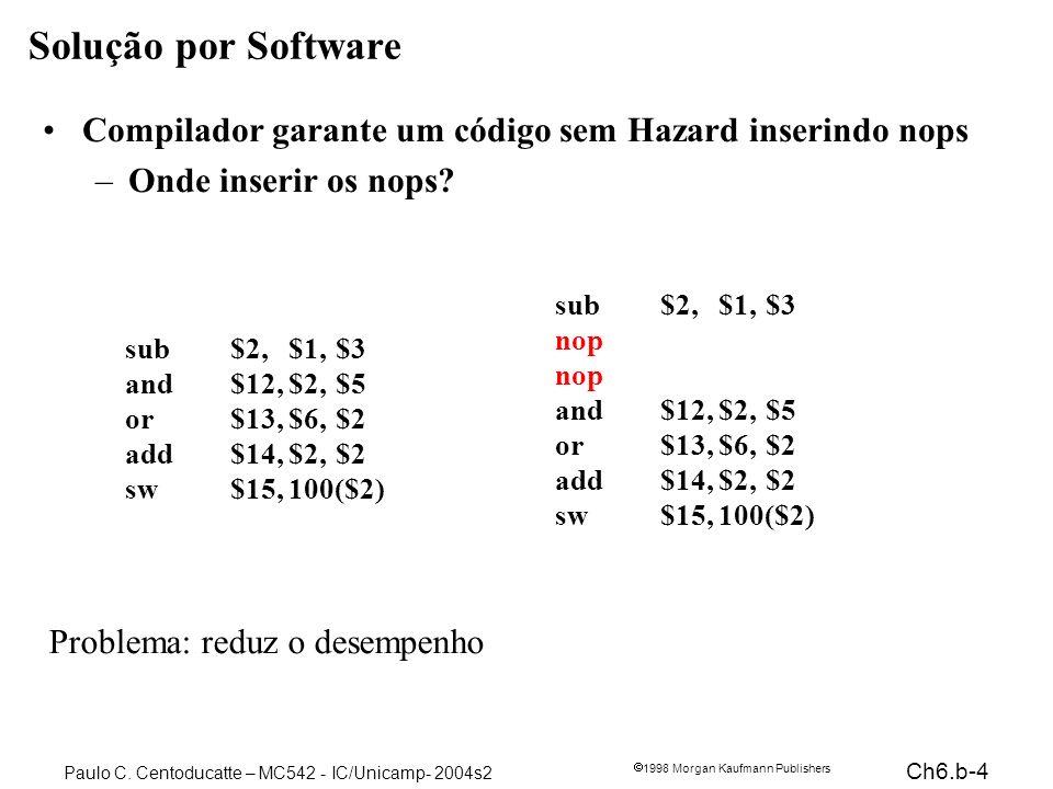 Ch6.b-4 1998 Morgan Kaufmann Publishers Paulo C. Centoducatte – MC542 - IC/Unicamp- 2004s2 Solução por Software Compilador garante um código sem Hazar