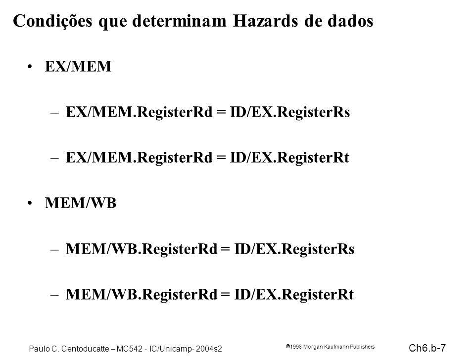 Ch6.b-7 1998 Morgan Kaufmann Publishers Paulo C. Centoducatte – MC542 - IC/Unicamp- 2004s2 Condições que determinam Hazards de dados EX/MEM –EX/MEM.Re