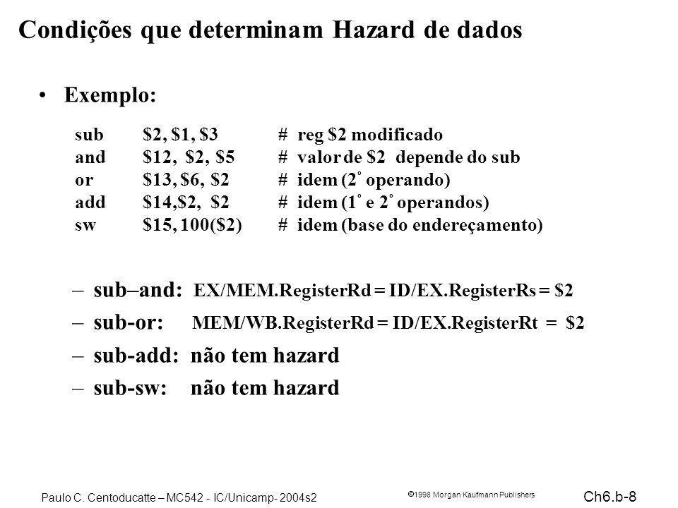 Ch6.b-8 1998 Morgan Kaufmann Publishers Paulo C. Centoducatte – MC542 - IC/Unicamp- 2004s2 Condições que determinam Hazard de dados Exemplo: –sub–and: