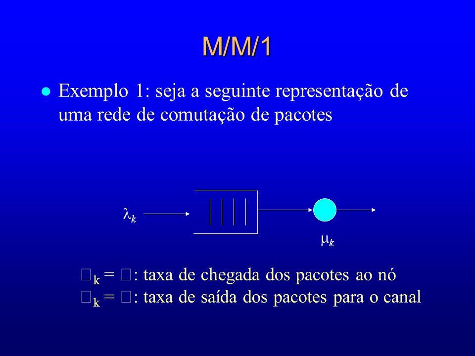 k k M/M/1 l Exemplo 1: seja a seguinte representação de uma rede de comutação de pacotes k = : taxa de chegada dos pacotes ao nó k = : taxa de saída d