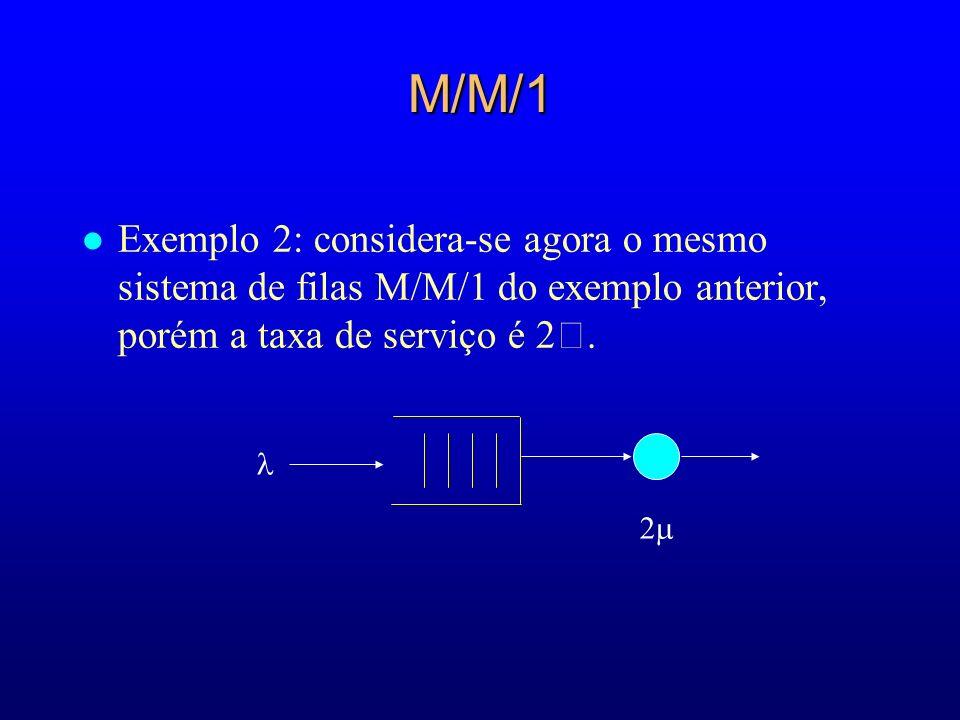 M/M/1 l Exemplo 2: considera-se agora o mesmo sistema de filas M/M/1 do exemplo anterior, porém a taxa de serviço é 2.