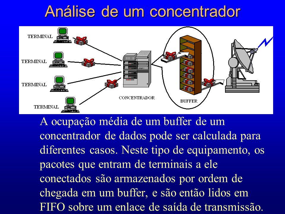 A ocupação média de um buffer de um concentrador de dados pode ser calculada para diferentes casos. Neste tipo de equipamento, os pacotes que entram d
