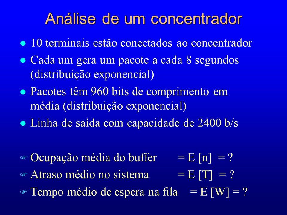 l 10 terminais estão conectados ao concentrador l Cada um gera um pacote a cada 8 segundos (distribuição exponencial) l Pacotes têm 960 bits de compri