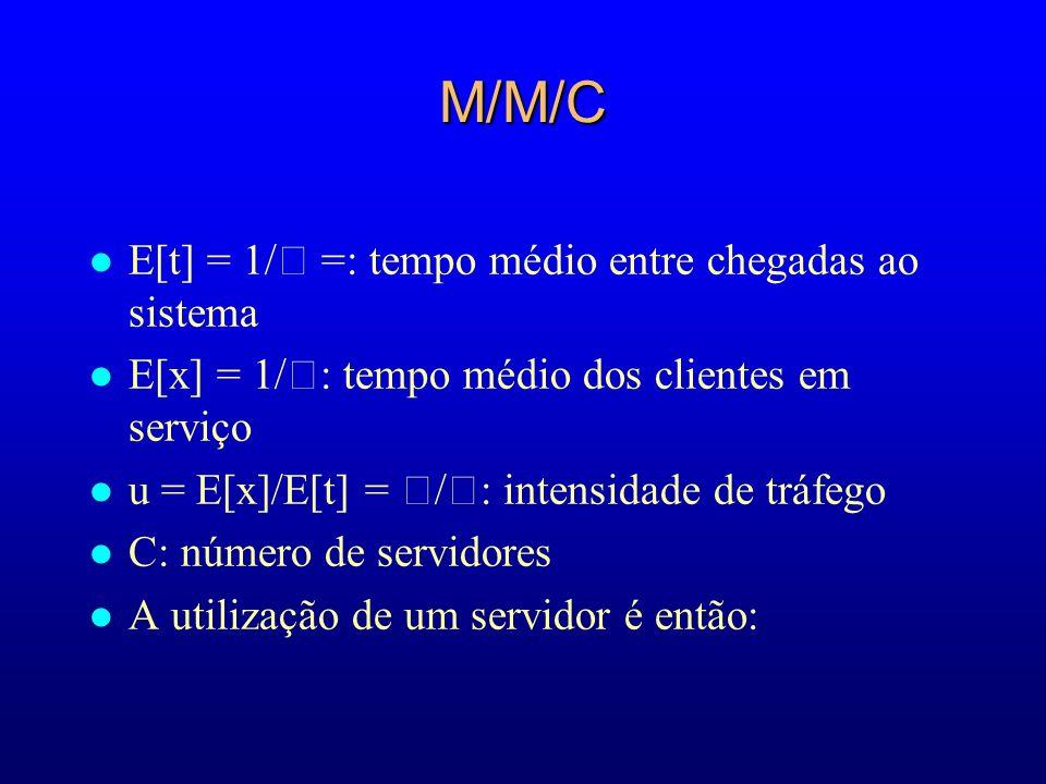 M/M/C l E[t] = 1/ =: tempo médio entre chegadas ao sistema l E[x] = 1/ : tempo médio dos clientes em serviço l u = E[x]/E[t] = / : intensidade de tráf