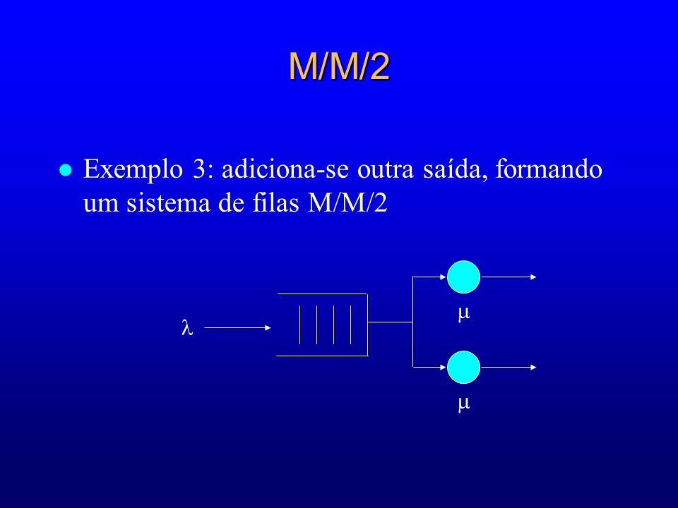 M/M/2 l Exemplo 3: adiciona-se outra saída, formando um sistema de filas M/M/2