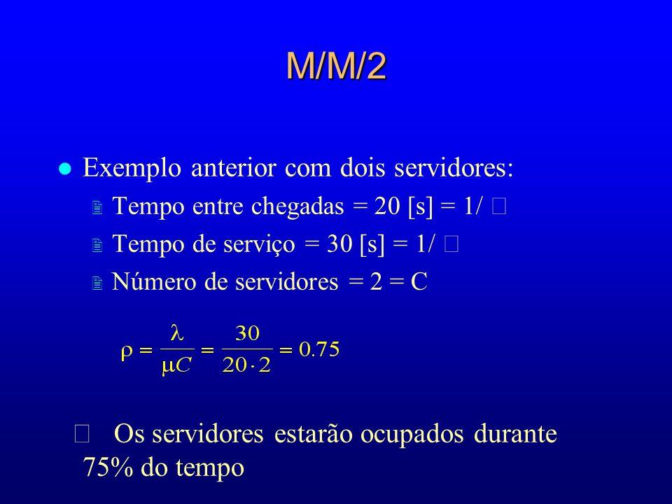 M/M/2 l Exemplo anterior com dois servidores: 2 Tempo entre chegadas = 20 [s] = 1/ 2 Tempo de serviço = 30 [s] = 1/ 2 Número de servidores = 2 = C Os