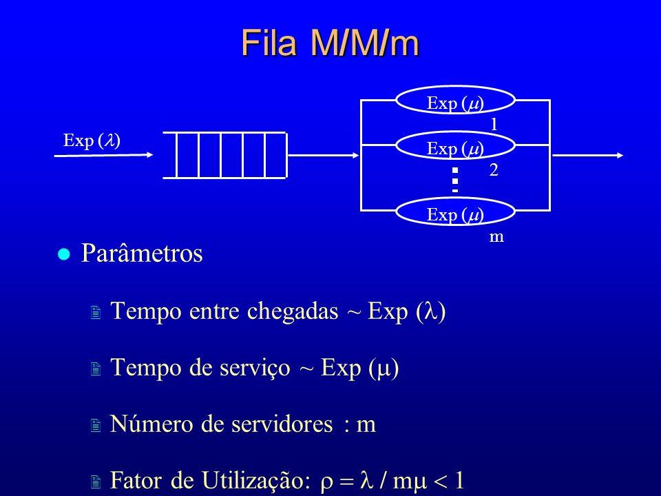 Fila M/M/m l Parâmetros Tempo entre chegadas ~ Exp ( ) Tempo de serviço ~ Exp ( ) 2 Número de servidores : m Fator de Utilização: / m Exp ( ) 1 2 m