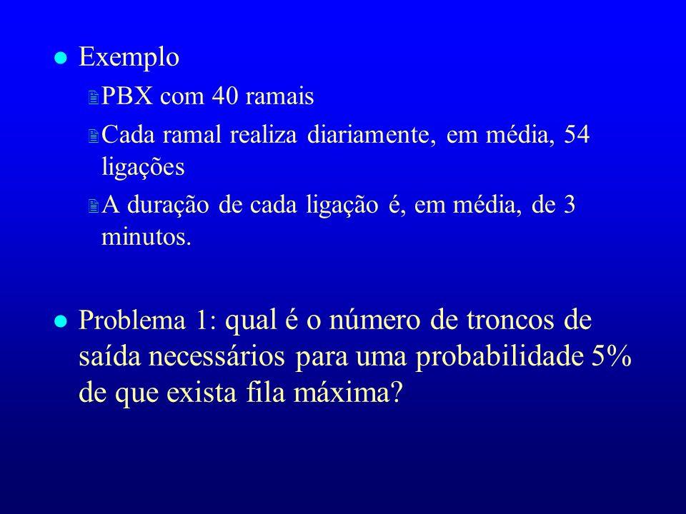l Exemplo 2 PBX com 40 ramais 2 Cada ramal realiza diariamente, em média, 54 ligações 2 A duração de cada ligação é, em média, de 3 minutos. l Problem