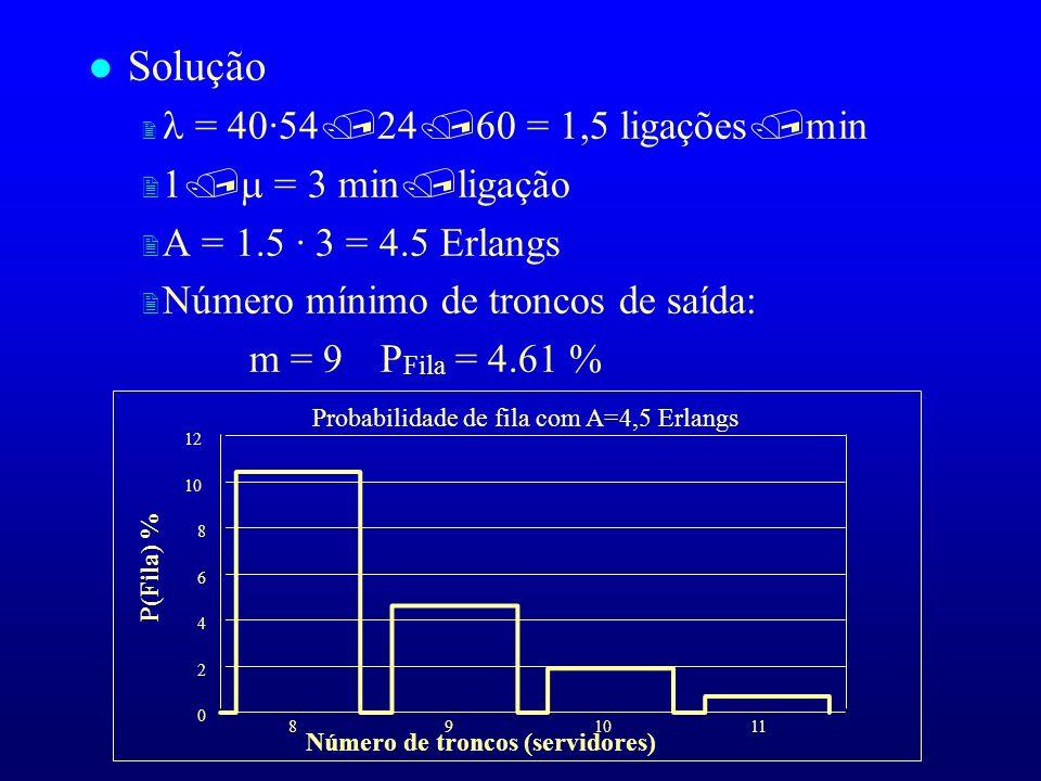 l Solução = 40·54 24 60 = 1,5 ligações min 1 = 3 min ligação 2 A = 1.5 · 3 = 4.5 Erlangs 2 Número mínimo de troncos de saída: m = 9P Fila = 4.61 % 891