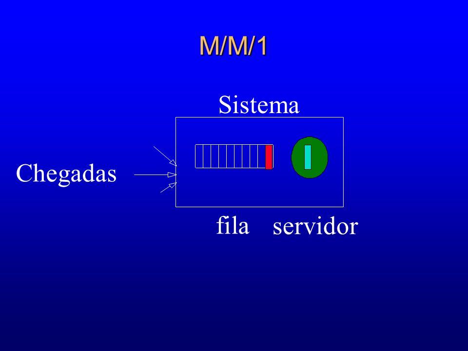 l Solução: 2 Determinar a máxima intensidade de tráfego admissível A = 80 Erl PB = 0,399% 7879808182 0 0.1 0.2 0.3 0.4 0.5 0.6 0.7 A [Erlangs] Pb % Probabilidade de bloqueio v/s intensidade de tráfego