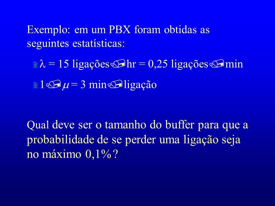 Exemplo: em um PBX foram obtidas as seguintes estatísticas: = 15 ligações hr = 0,25 ligações min 1 = 3 min ligação Qual deve ser o tamanho do buffer p