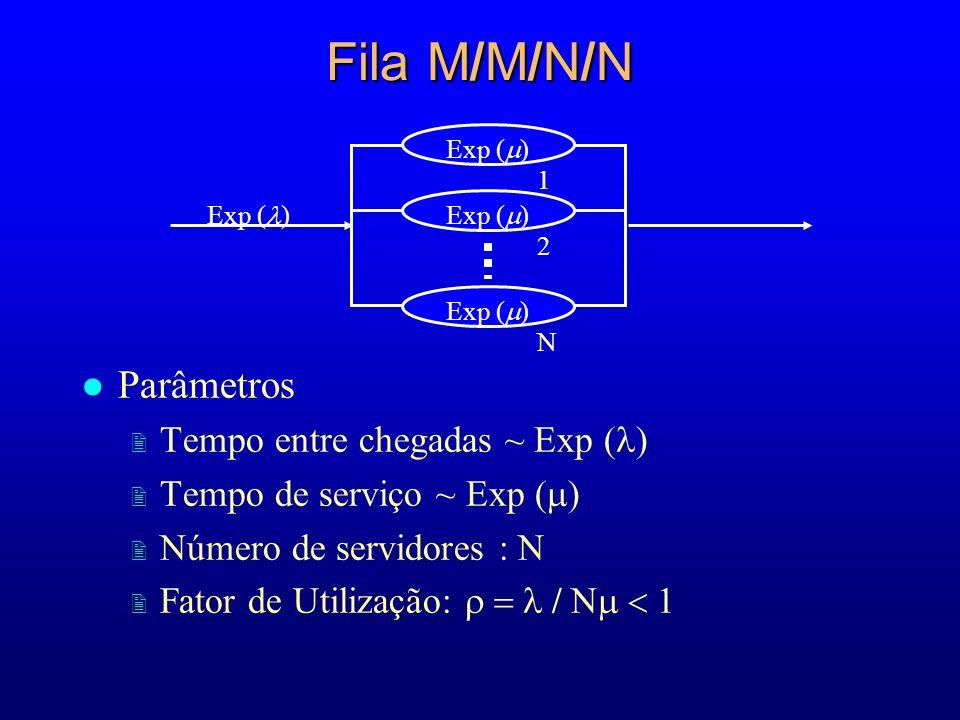 Fila M/M/N/N l Parâmetros Tempo entre chegadas ~ Exp ( ) Tempo de serviço ~ Exp ( ) 2 Número de servidores : N Fator de Utilização: / N Exp ( ) 1 2 N