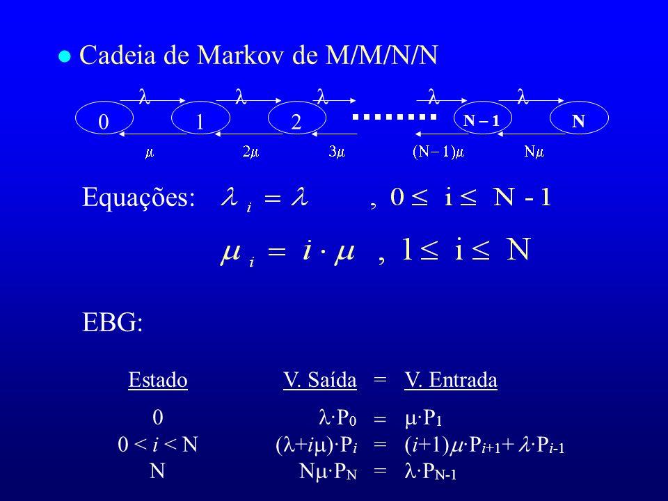 l Cadeia de Markov de M/M/N/N Equações: EBG: 01 N N – 1 2 V. Saída ·P 0 ( +i )·P i N ·P N Estado 0 0 < i < N N = = V. Entrada ·P 1 (i+1) ·P i+1 + ·P i
